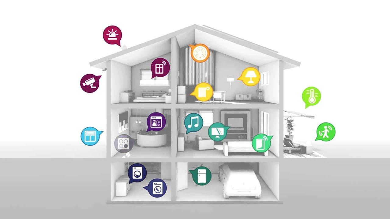 Vive la tecnolog a en tu hogar by control home youtube - Tecnologia in casa ...