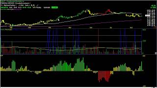 Big Wave Trading Video Lesson - 8/20/18