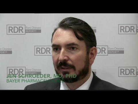TFPI, anti-TFPI, and Hemophilia