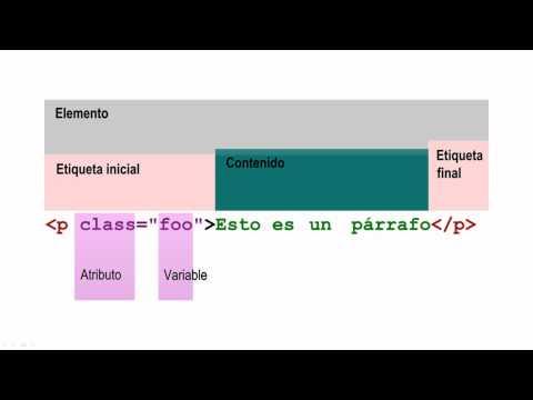 XML: Introducción