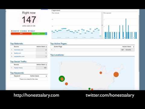 What's it like to be #7 on hacker news?  Watch 1 min of live Google analytics.