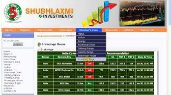 How To use Shubhlaxmi website