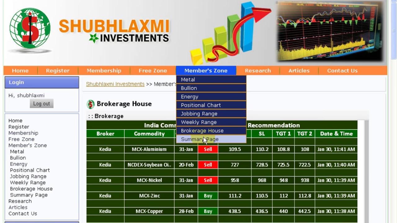 Shubh Laxmi Online Lottery Result - Caroline Guitar Company