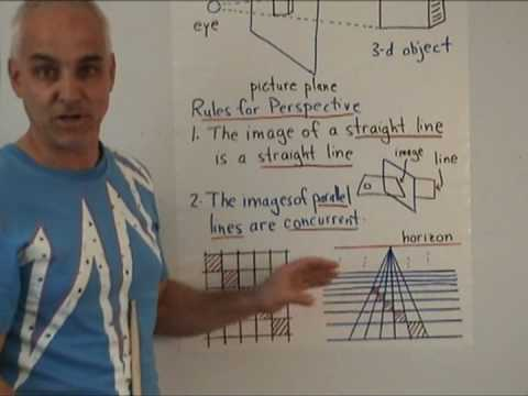 Projective geometry and perspective | WildTrig: Intro to Rational Trigonometry | N J Wildberger