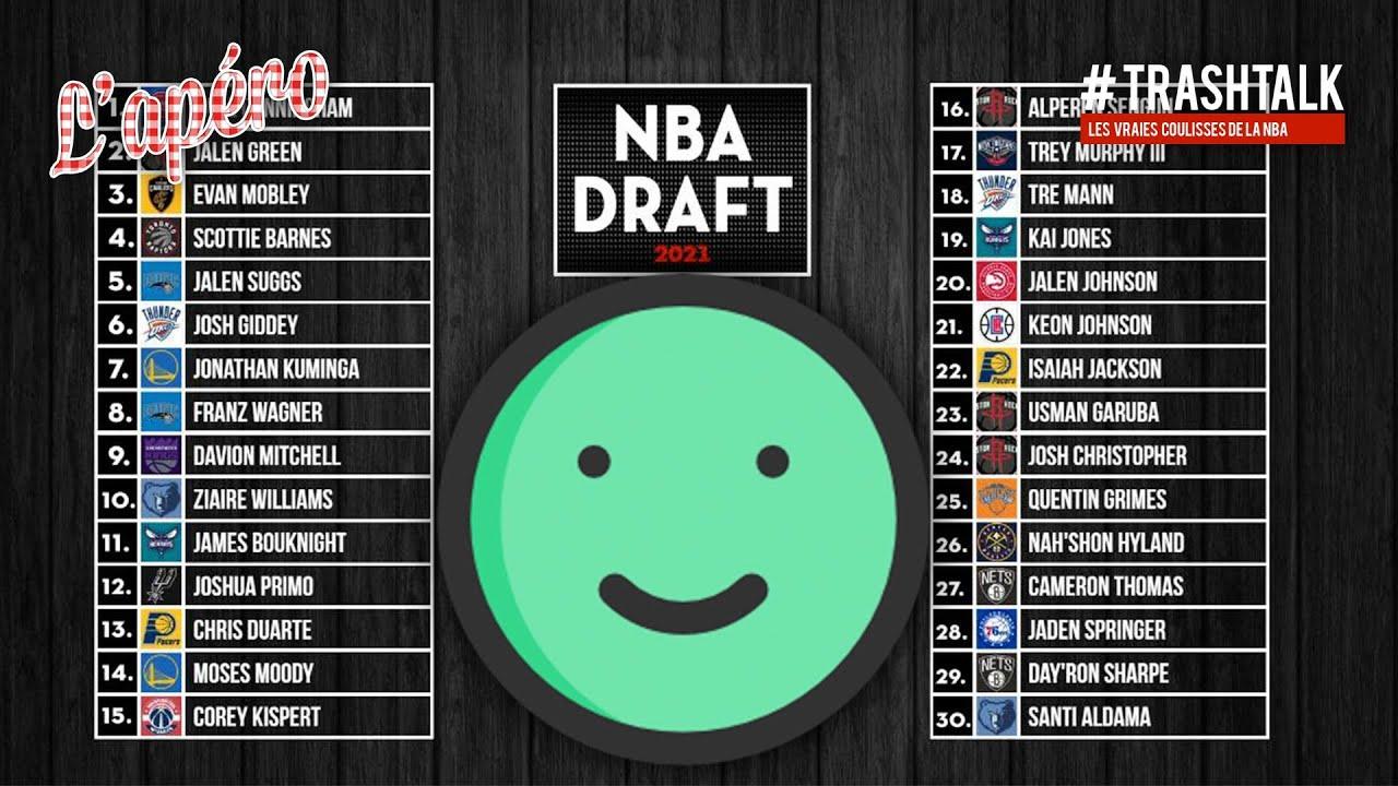 NBA Draft 2021 : le gros bilan… de ce qu'on a aimé !
