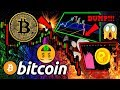 Why Bitcoin is goint to $50,000 in 12 MONTHS!