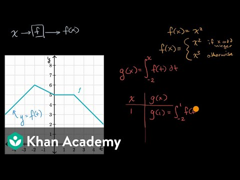 Functions defined by definite integrals (accumulation functions) | AP Calculus AB | Khan Academy