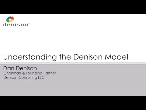 Understanding the Denison Model
