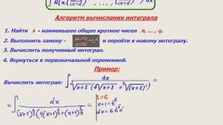 """Видеоурок """"Интегрирование иррациональных функций"""""""