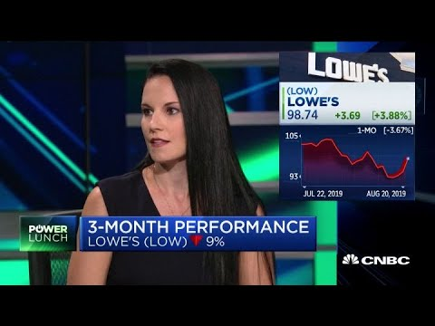 Home Depot's growth positive, but slowing: Analyst