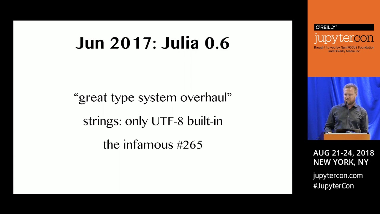 Image from The journey to Julia 1.0: The
