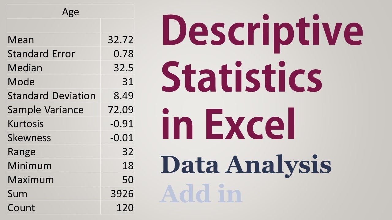 descriptive statistics in excel mean median mode std deviation