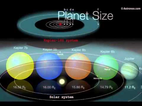 Star With 3 Planets Larger Than Earth Discovered