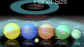 Video Star With 3 Planets Larger Than Earth Discovered download MP3, 3GP, MP4, WEBM, AVI, FLV Juli 2018