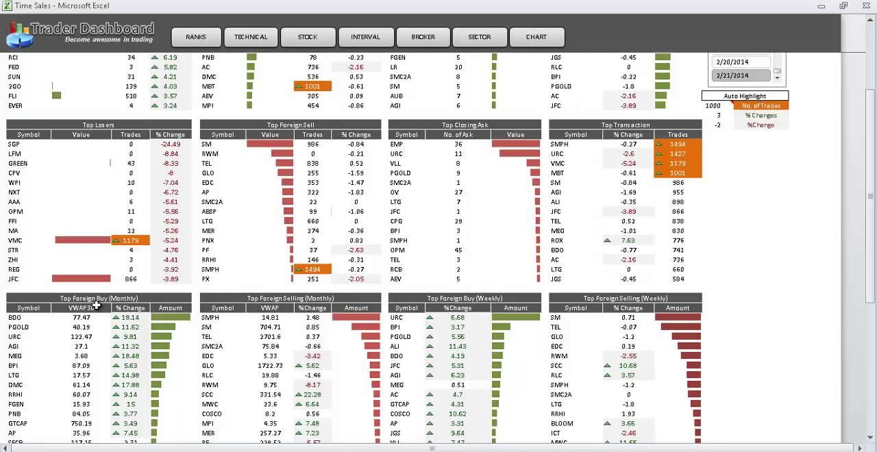 stock report in excel
