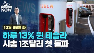 [간밤 월드뉴스 총정리] '빅테크 훈풍' 예고한 페이스북