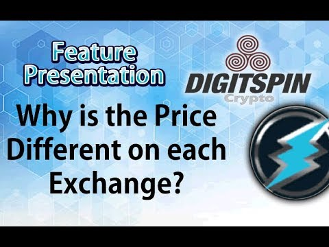 Electroneum Coin, Bitcoin: Why is price different on Exchanges? I know...