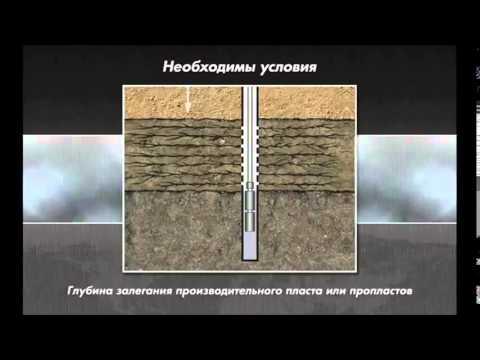 TBC Energy Presentation (Russian)
