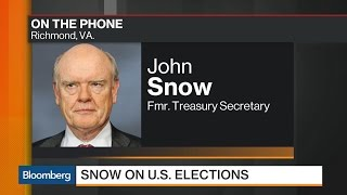 john snow i will be a strong supporter of trump