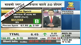 Super Share: Pincon Spirit as today's super share at 67.25 points; company is into liquor business Video