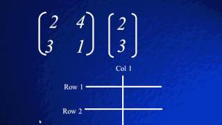 2X2 BY 2X1 MATRIX MULTIPLICATION