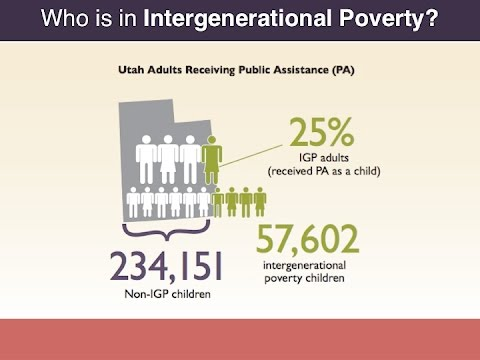 Intergenerational Poverty in Utah: Data & Research Overview