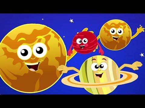 планеты песня | Солнечная система Песня | Узнать имена планет | Planets Song in Russian