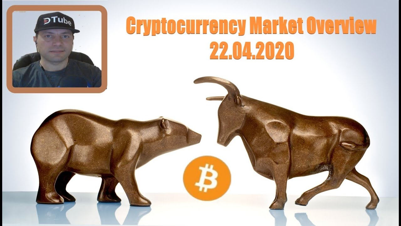 Cryptocurrency Market Overview (EN) | 22.04.2020 by @cryptospa 1