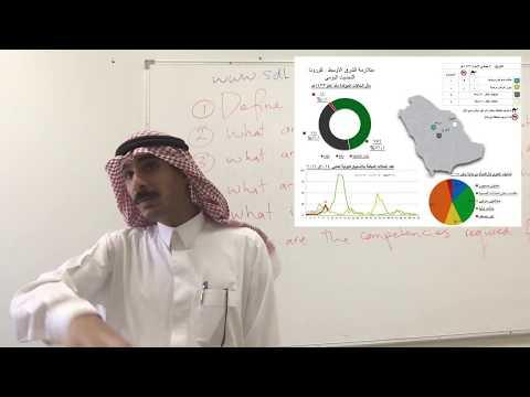 Definition of Medical Informatics |  تعريف نظم المعلومات الطبية