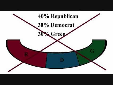 Why USA Has Only 2 Political Parties