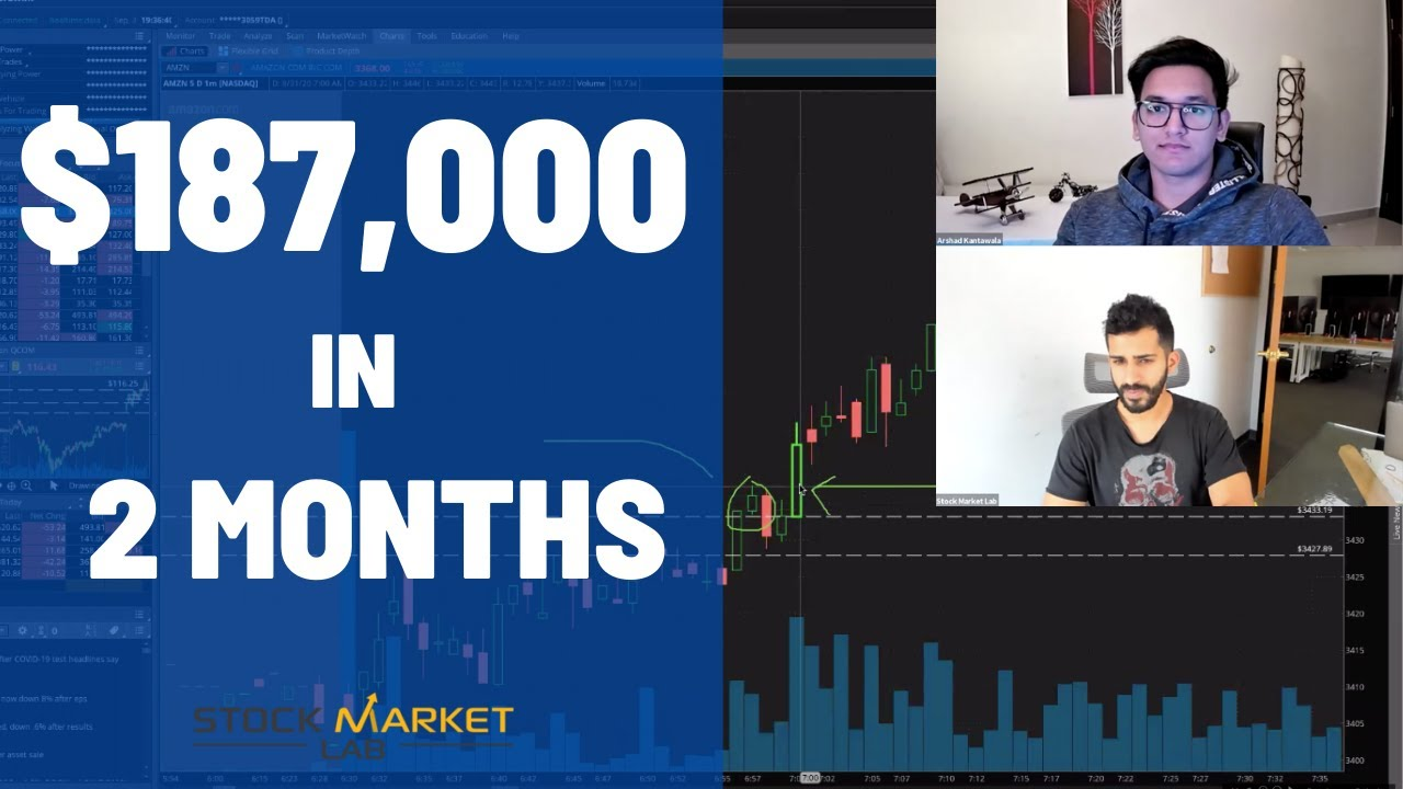 Trader of the Month Makes $187,879!