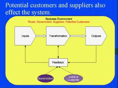 Production and Operations Management Overview   Chapter 1