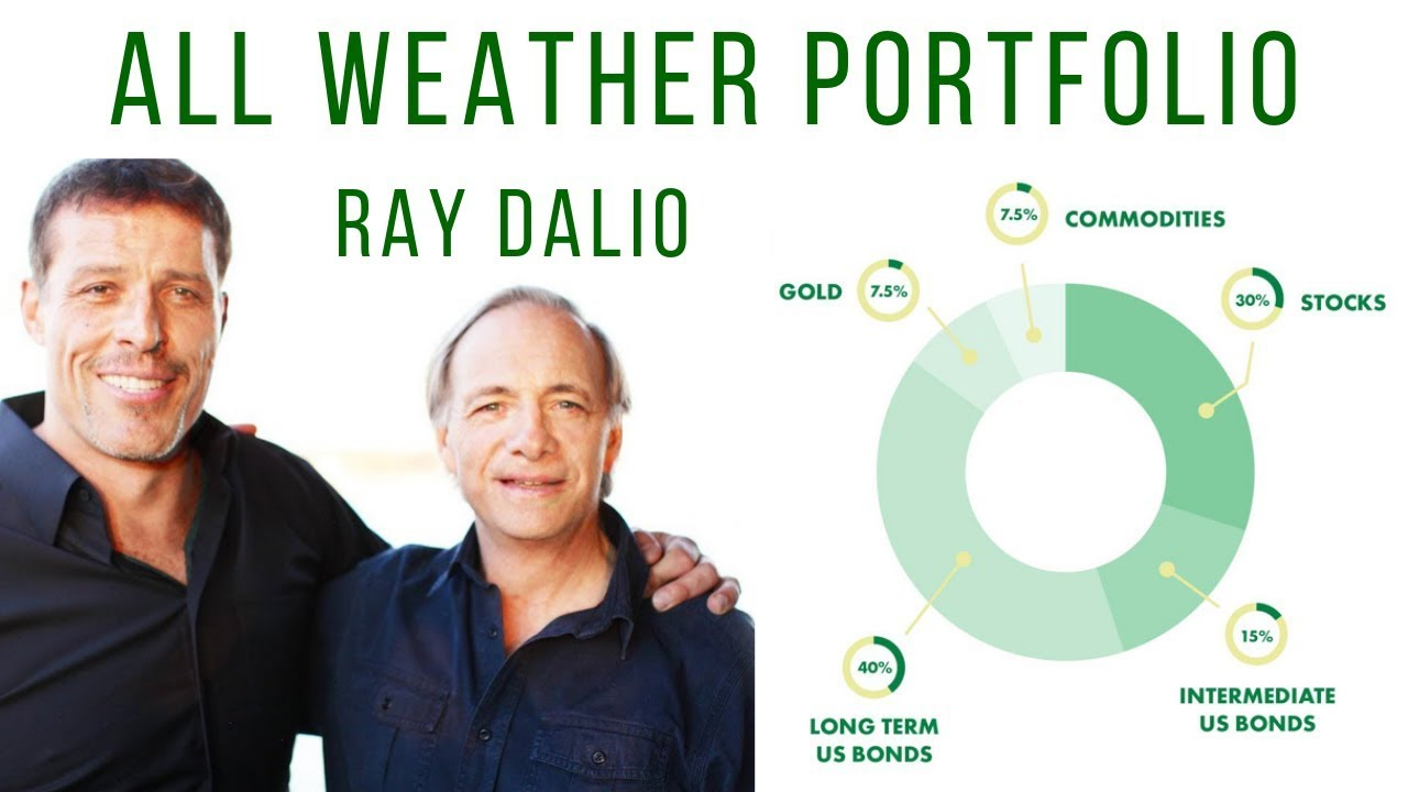 💰RAY DALIO ALL WEATHER PORTFOLIO 💰 TONY ROBBINS BEST INVESTMENT ...