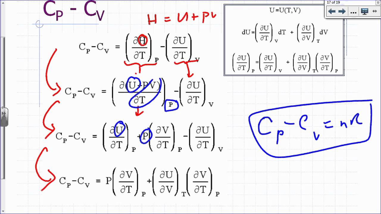 physical chemistry lecture  partial derivatives in