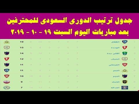 جدول دوري المحترفين 2019