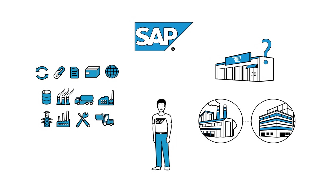 sap typical hardware diagram [ 1280 x 720 Pixel ]