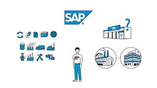 SAP Model Company - Explained in less than 4 mins