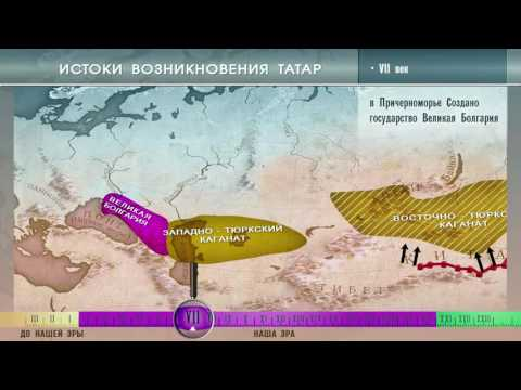 знакомства национальность татары