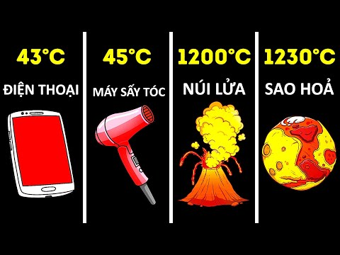 So Sánh Độ Nóng: Các Địa Điểm, Vật Thể Và Sao Trong Vũ Trụ