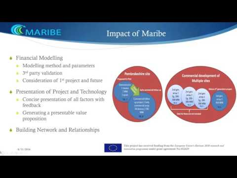 Maribe Project - Floating Power Plant Presentation -  Floating Wind and Waves Energy in the Atlantic