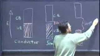 Lec 34 | MIT 5.112 Principles of Chemical Science, Fall 2005