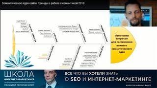 Семантическое ядро сайта: Тренды в работе с семантикой 2018