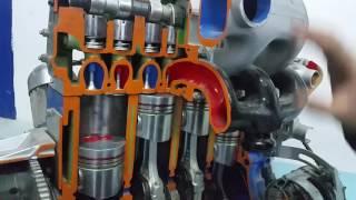 Comment fonctionne un moteur Diesel  simplifié