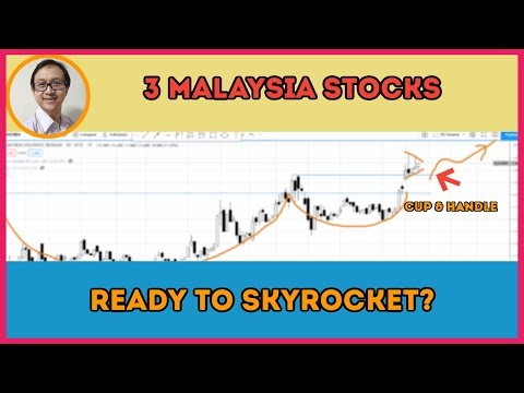 Buy Signals for Malaysia Stocks Samchem, Samaiden, RL with Catalyst of Bonus Shares &Warrants