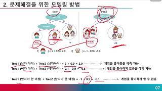 [한양대기계대학원인공지능텀과제-A] 성정빈-NMI-20…