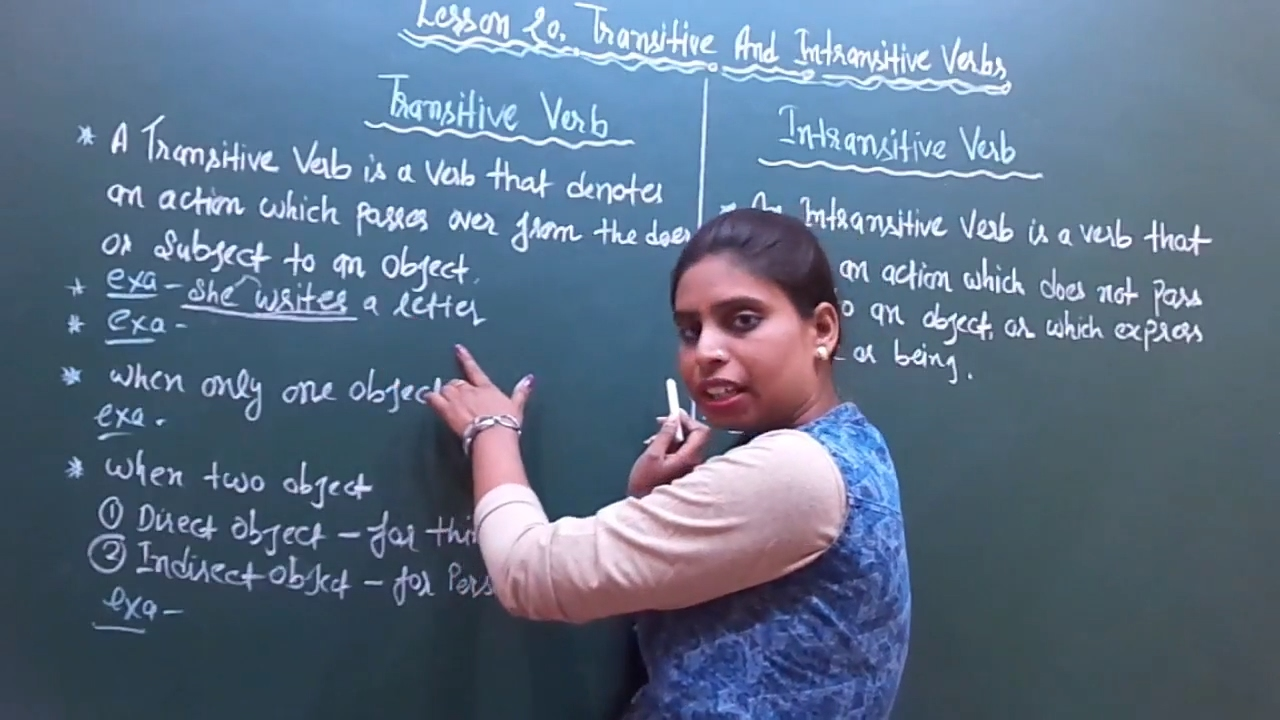 Learn English Grammar 20 Transitive And Intransitive Verb English Hindi Urdu Youtube Learn English Grammar Learn English English Grammar [ 720 x 1280 Pixel ]