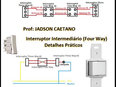 Well-known Interruptor Intermediário ou Four Way Detalhes Práticos  ME52