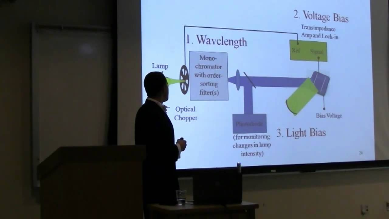 stanford thesis defense Beth karlin phd thesis defense video clip the perfect defense: the oral defense of a dissertation video clip june 1, 2017 @stanford video clip.