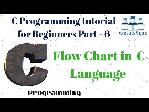 Programming Tutorial For Beginners Part 6 Flow Chart In C Language ...