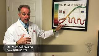 Chiropractic Maintenance Care Plans | Dr. Michael Frezza | Phone: (215) 547-1998